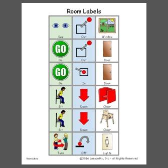 Core- Classroom Labels