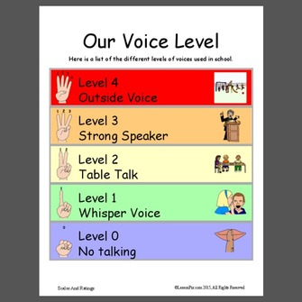 Our Voice Level Scales